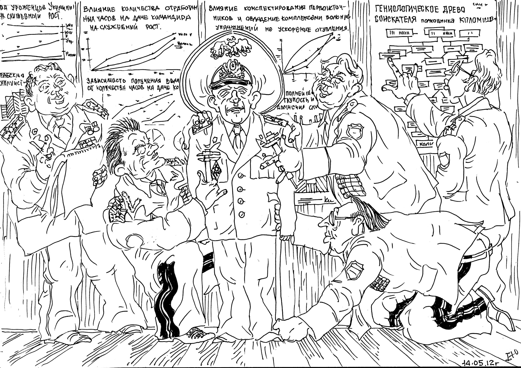 Военнаука военучёных. Заседание комиссии на предмет присвоения звания кандидата